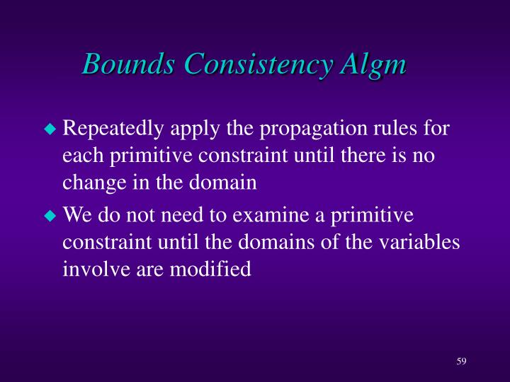 Bounds Consistency Algm