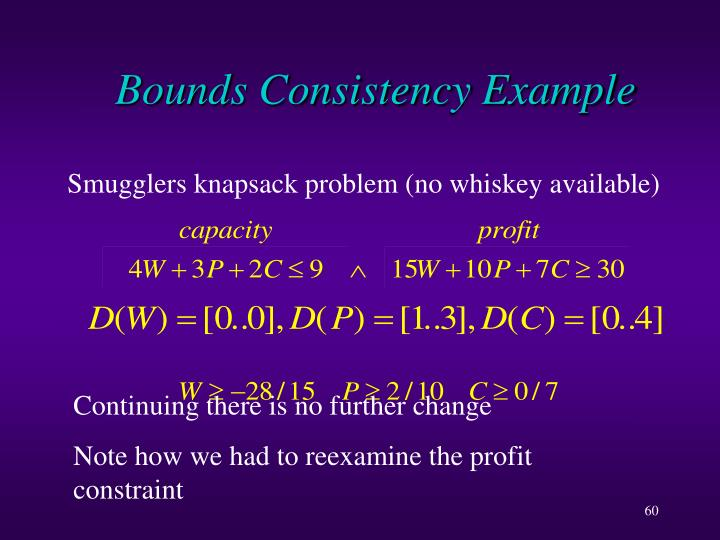 Bounds Consistency Example