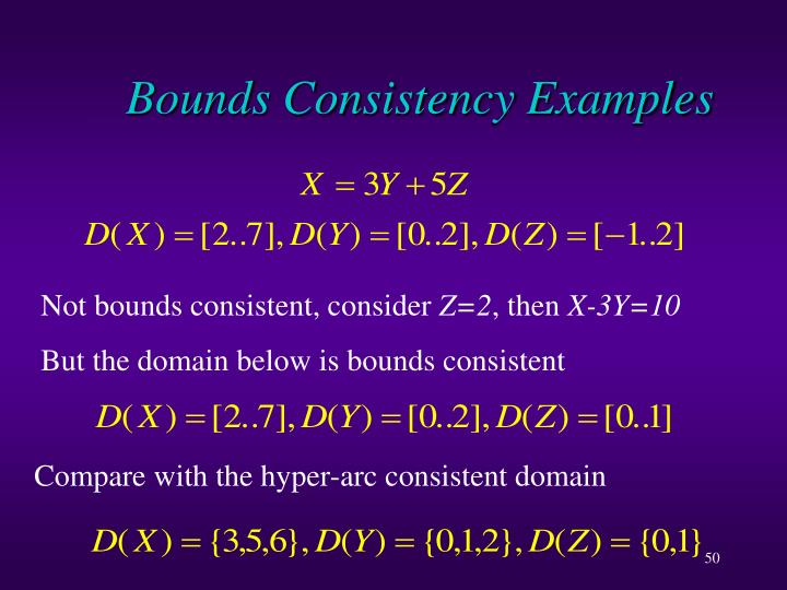 Bounds Consistency Examples