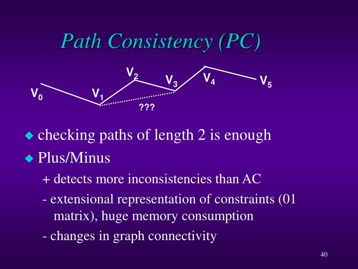 Path Consistency (PC)