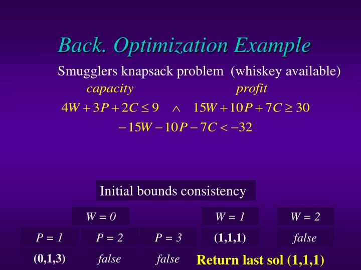 Back. Optimization Example
