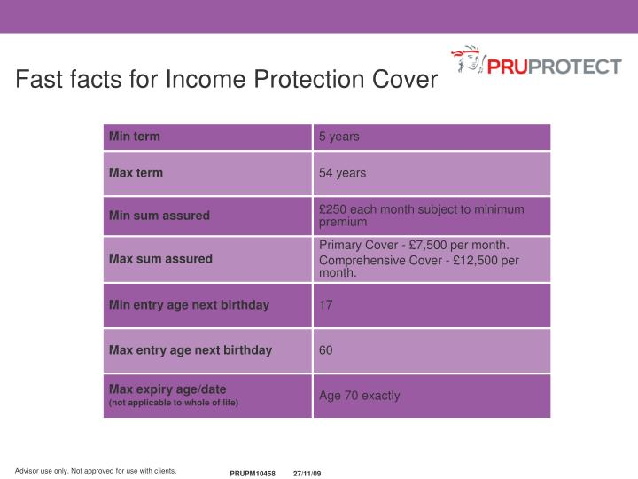 Fast facts for Income Protection Cover