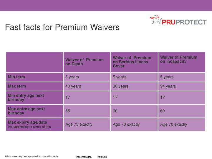 Fast facts for Premium Waivers