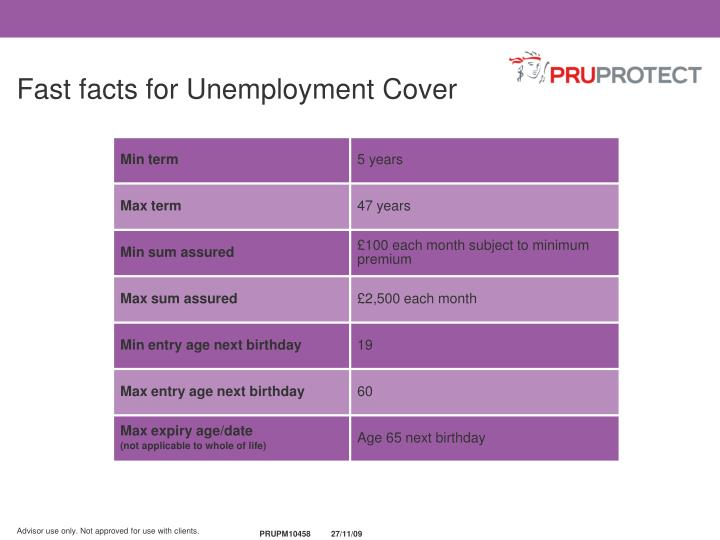 Fast facts for Unemployment Cover