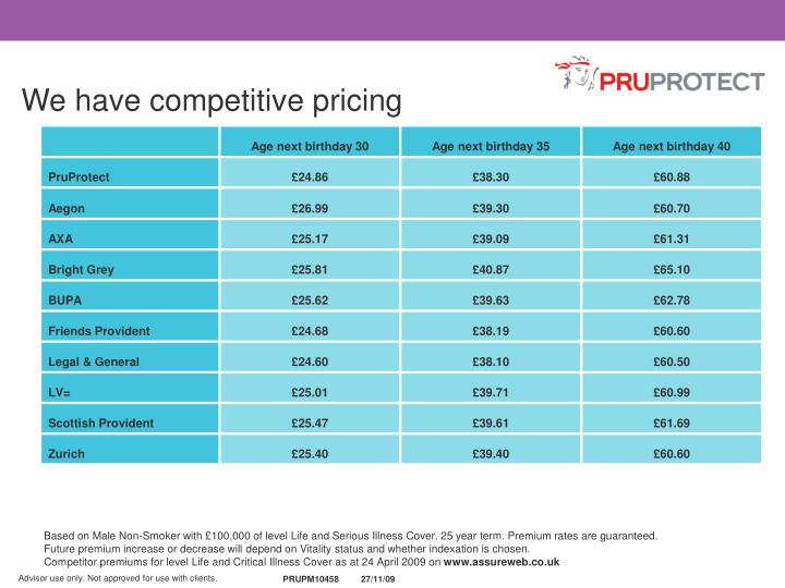 We have competitive pricing