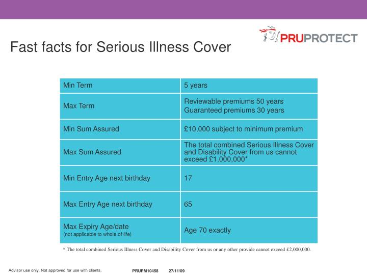 Fast facts for Serious Illness Cover