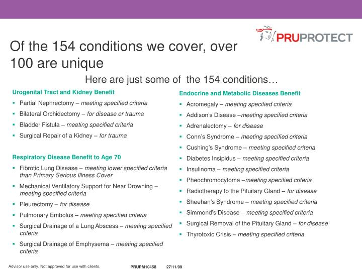Of the 154 conditions we cover, over 100 are unique