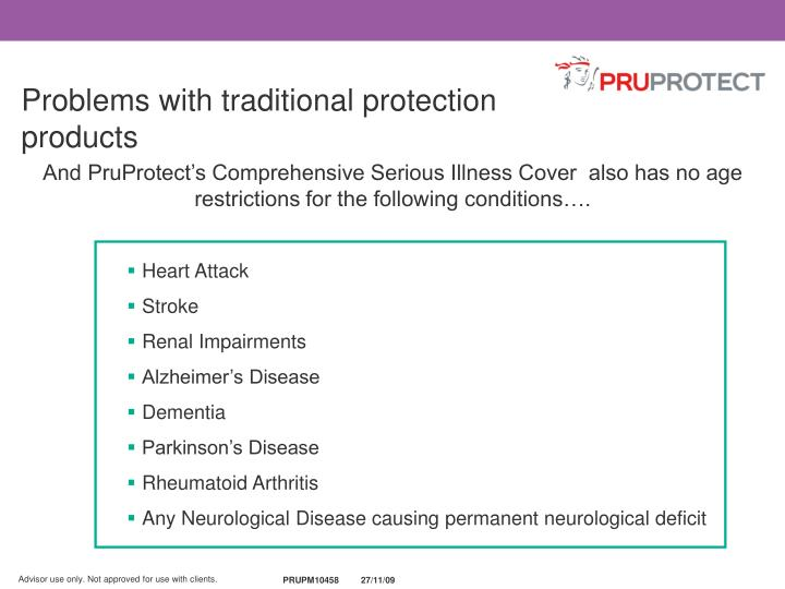 Problems with traditional protection products