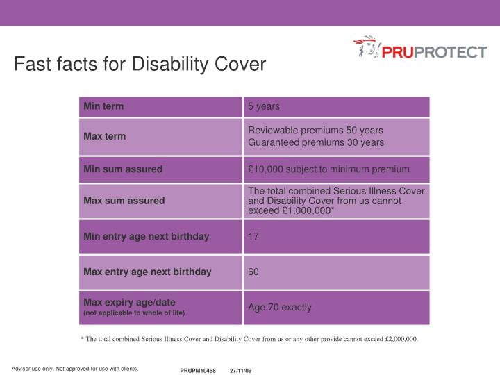 Fast facts for Disability Cover
