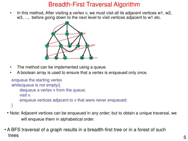 Breadth-First Traversal Algorithm