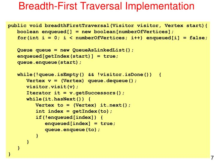 Breadth-First Traversal Implementation