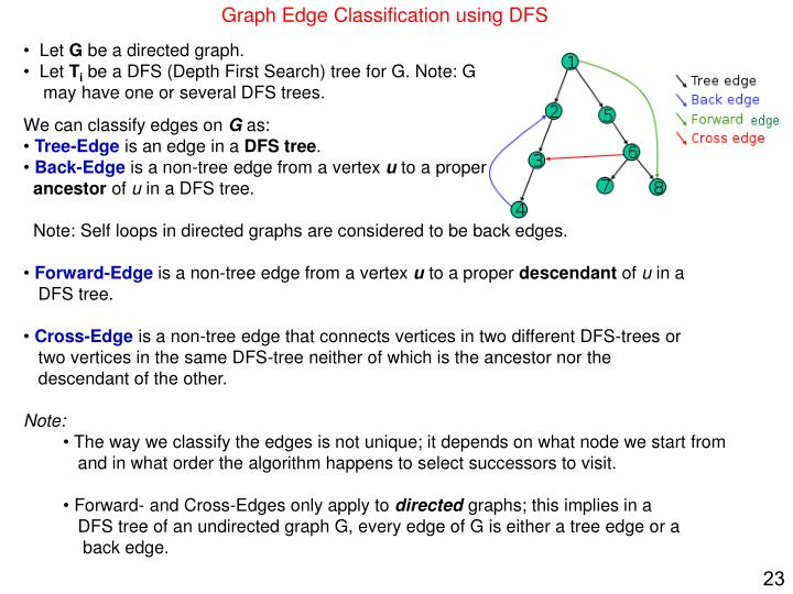 Graph Edge Classification using DFS
