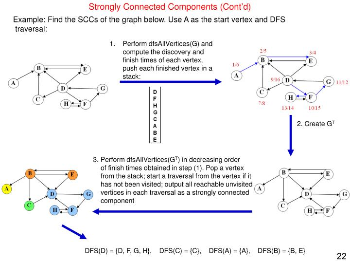 Strongly Connected Components (Cont'd)