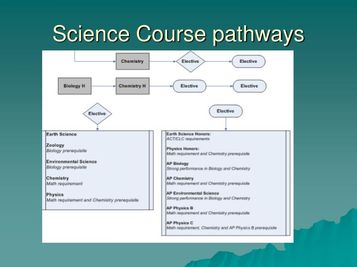 Science course pathways