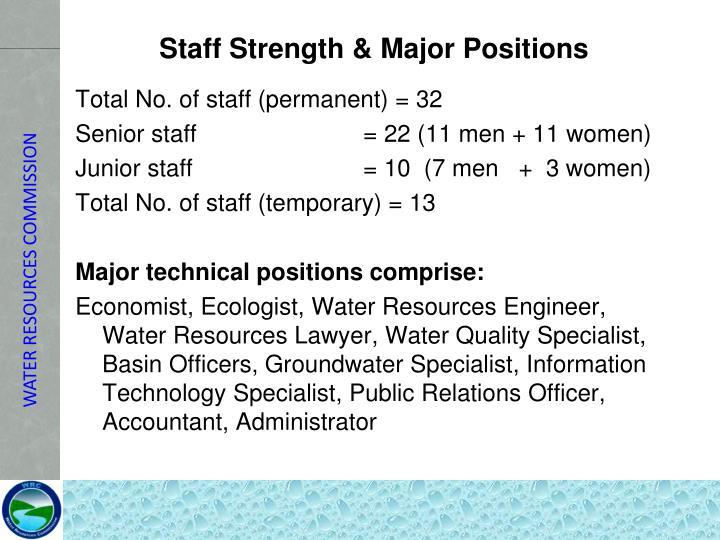 Staff Strength & Major Positions