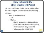 how to submit the cdc enrollment packet