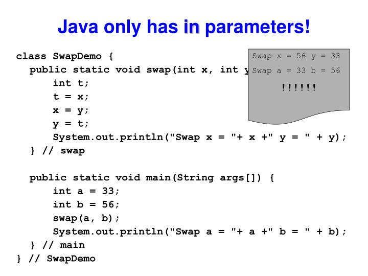 Java only has
