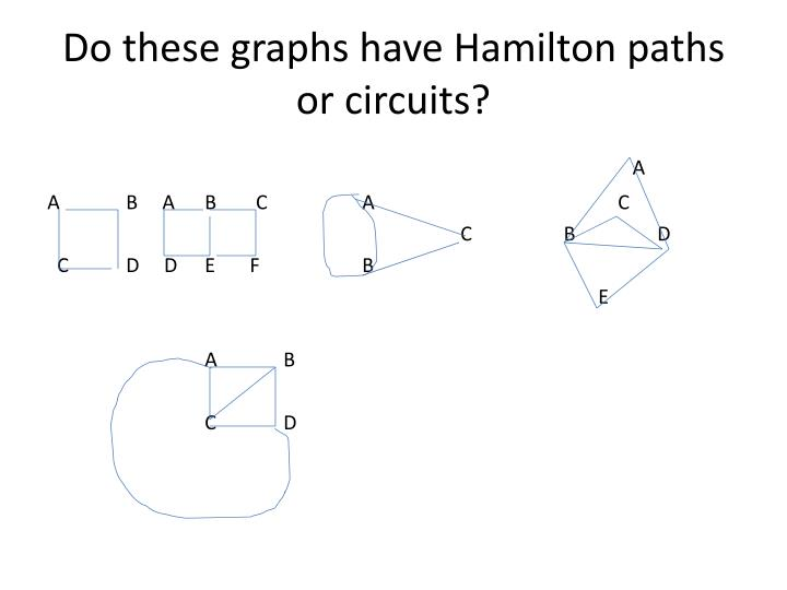 Do these graphs have Hamilton paths or circuits?