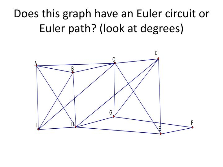 Does this graph have an Euler circuit or Euler path? (look at degrees)