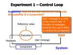 experiment 1 control loop