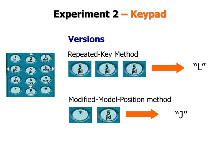 Repeated-Key Method