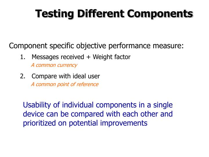 Testing Different Components