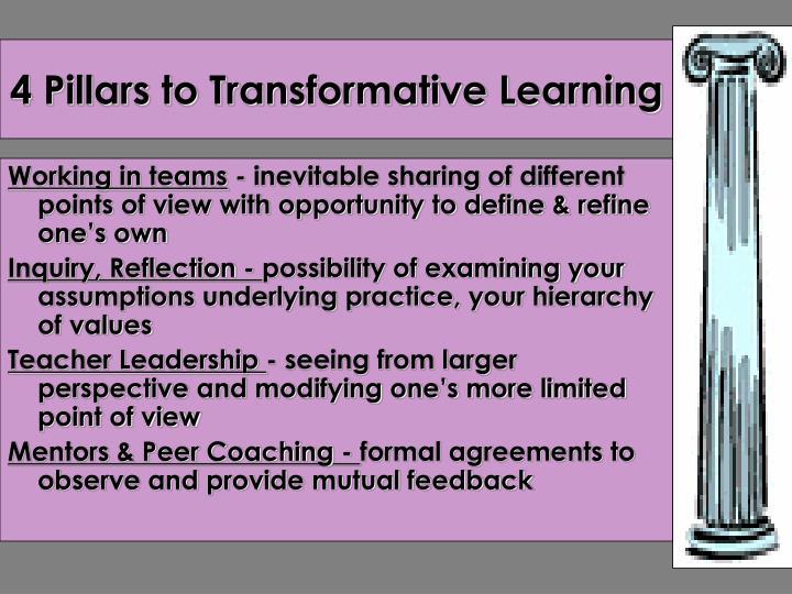 4 Pillars to Transformative Learning