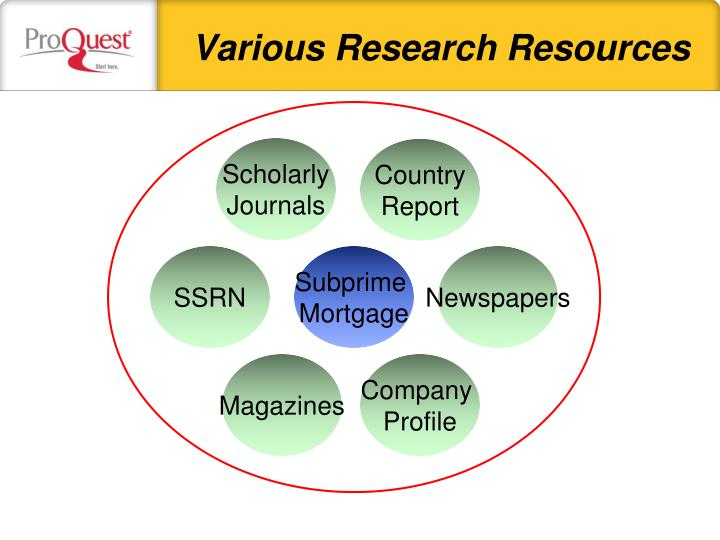 Various Research Resources