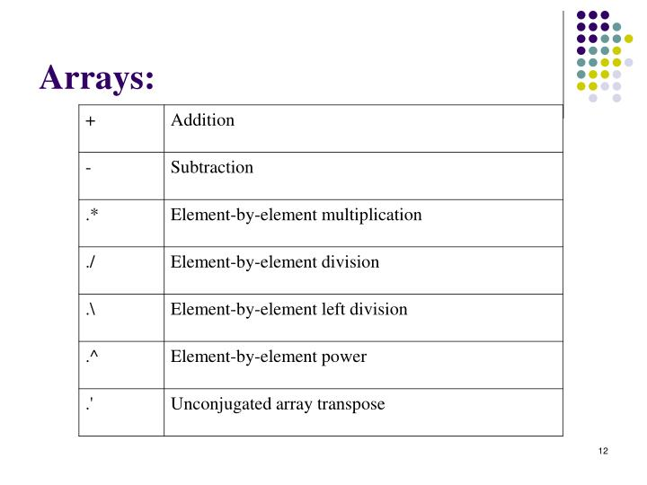 Arrays: