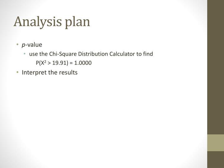 Analysis plan