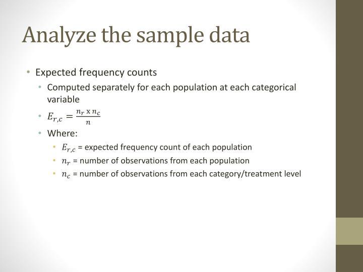 Analyze the sample data