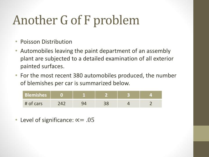 Another G of F problem