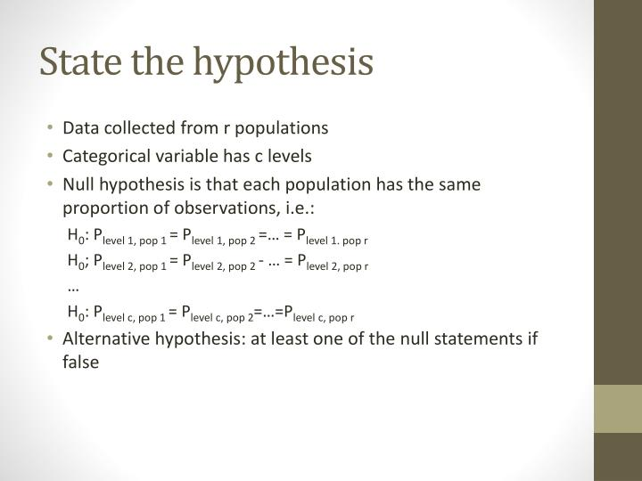 State the hypothesis