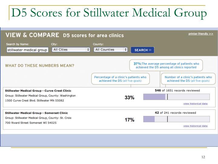 D5 Scores for Stillwater Medical Group
