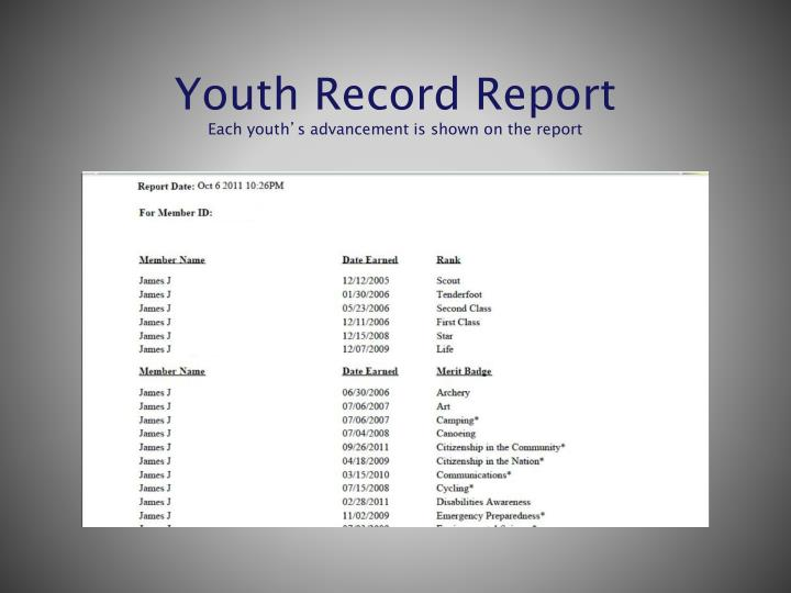 Youth Record Report