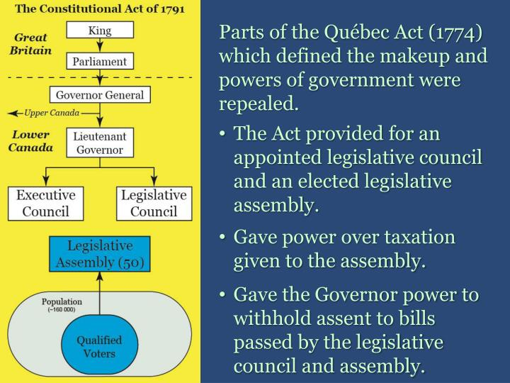 Parts of the Québec Act (1774) which defined the makeup and powers of government were repealed.