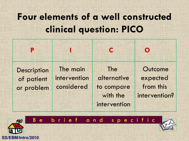 Four elements of a well constructed clinical question: PICO