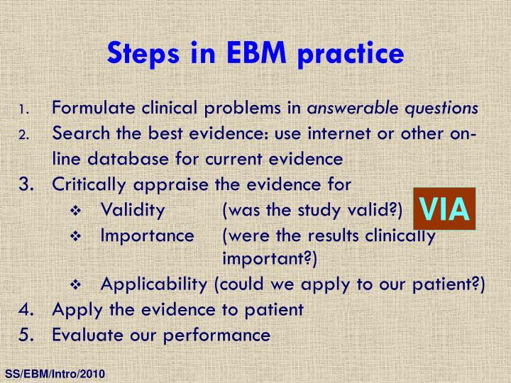 Steps in EBM practice