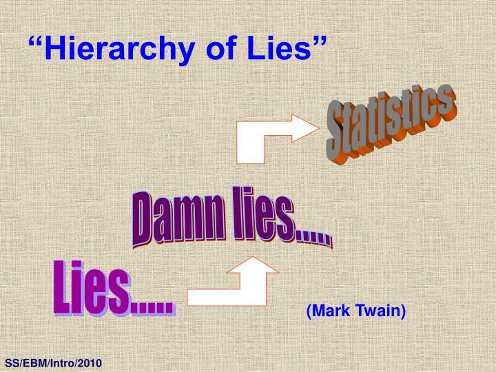 """""""Hierarchy of Lies"""""""