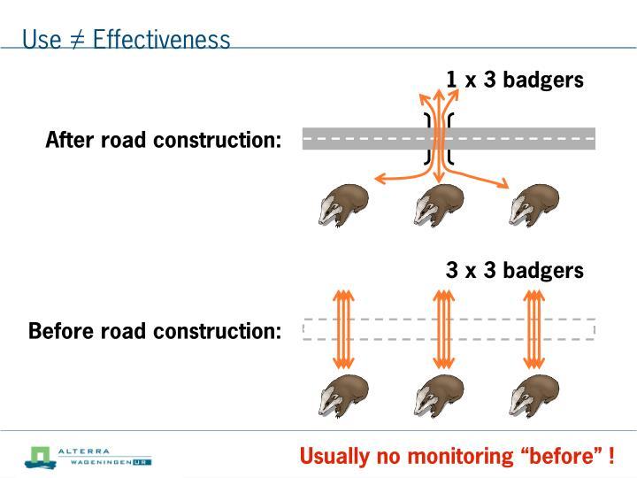 Use ≠ Effectiveness