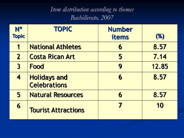 Item distribution according to themes