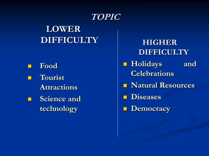 LOWER DIFFICULTY