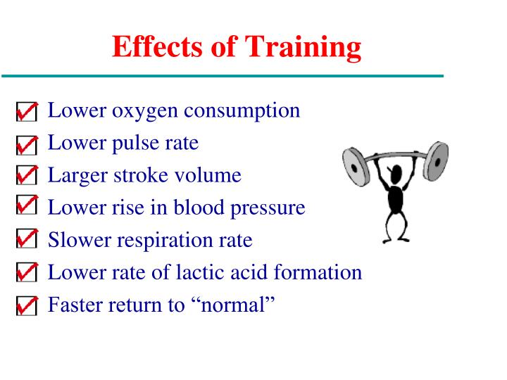 Effects of Training