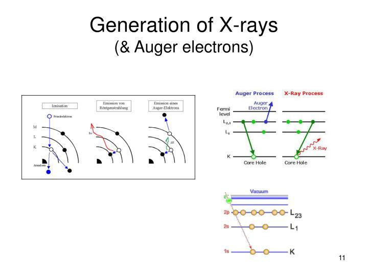 Generation of X-rays