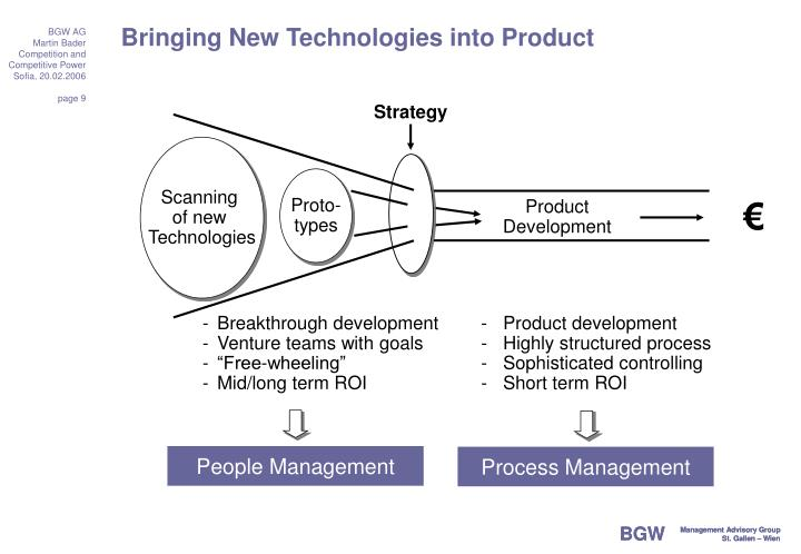 Bringing New Technologies into Product