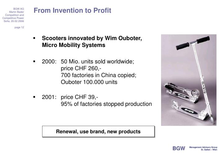 From Invention to Profit