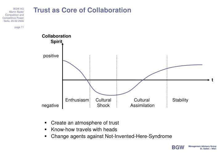 Trust as Core of Collaboration