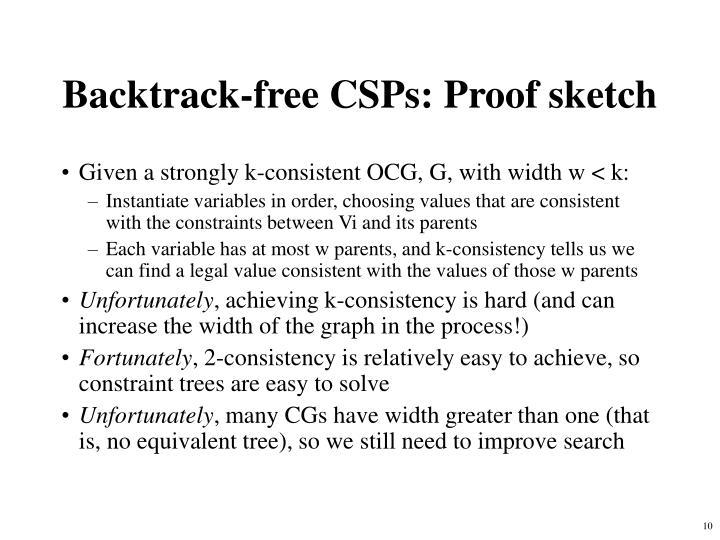 Backtrack-free CSPs: Proof sketch