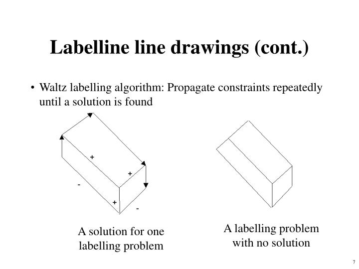 Labelline line drawings (cont.)