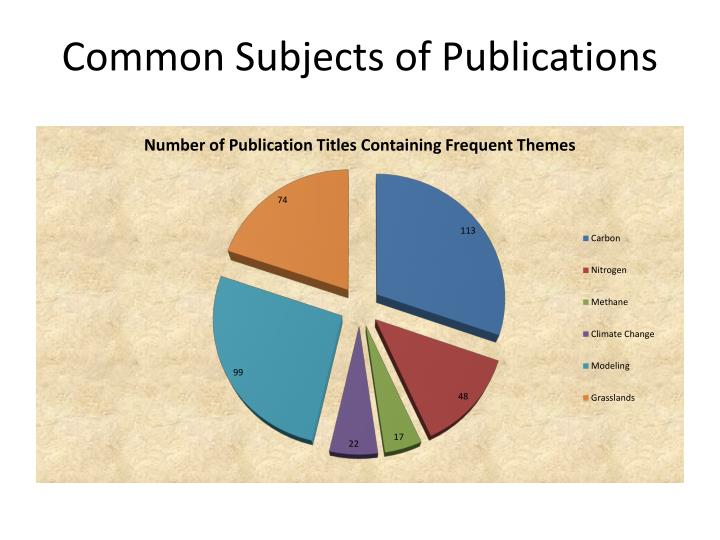 Common Subjects of Publications